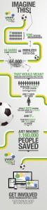 YWAM Kickoff 2014 Infographic