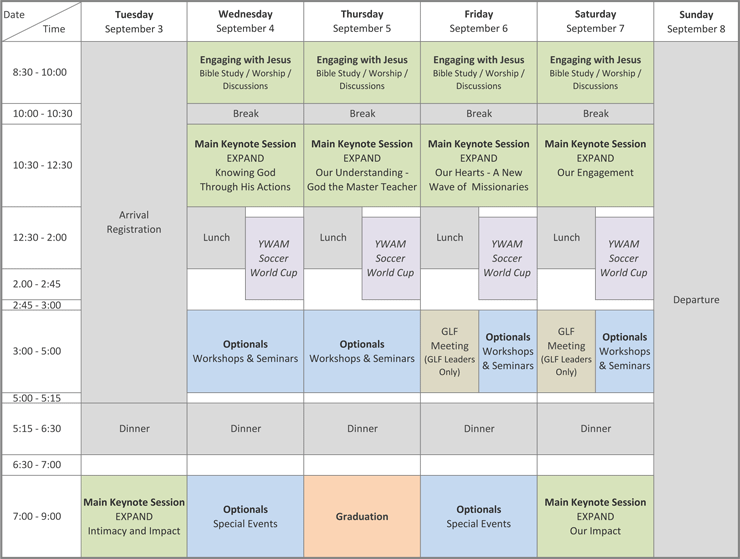 UofN Workshop Program and Schedule